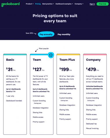 geckoboard-pricing
